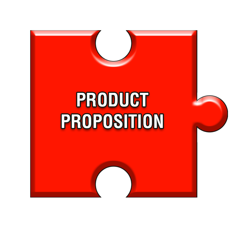 Product proposition